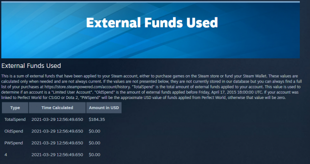 Desapego Games - Conta STEAM - U$184.35 Gasto - Serviços, Acessórios, Outros, PC