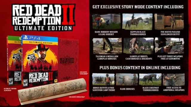 Troco Red Dead Redemption 2: Ultimate Edition